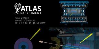 08_physik_etap_atlas_licht-an-licht-streuung