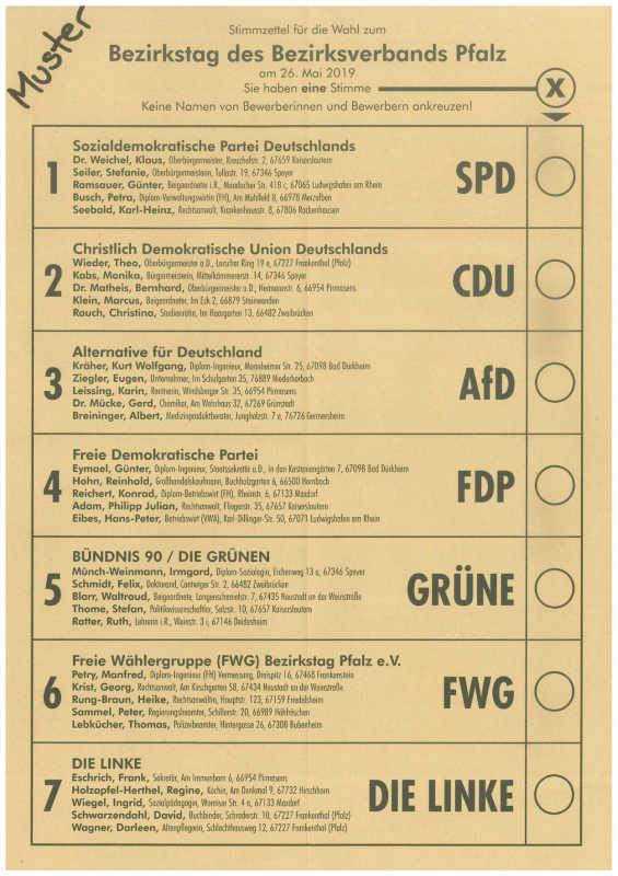Stimmzettel Bezirksverband