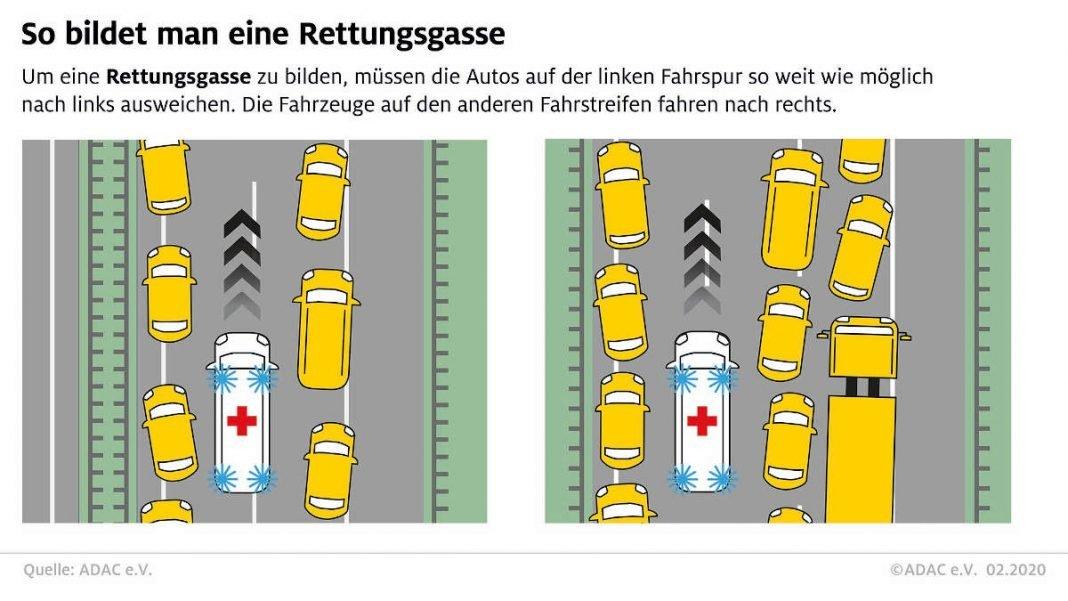 Infografik Rettungsgasse (Quelle: ADAC)